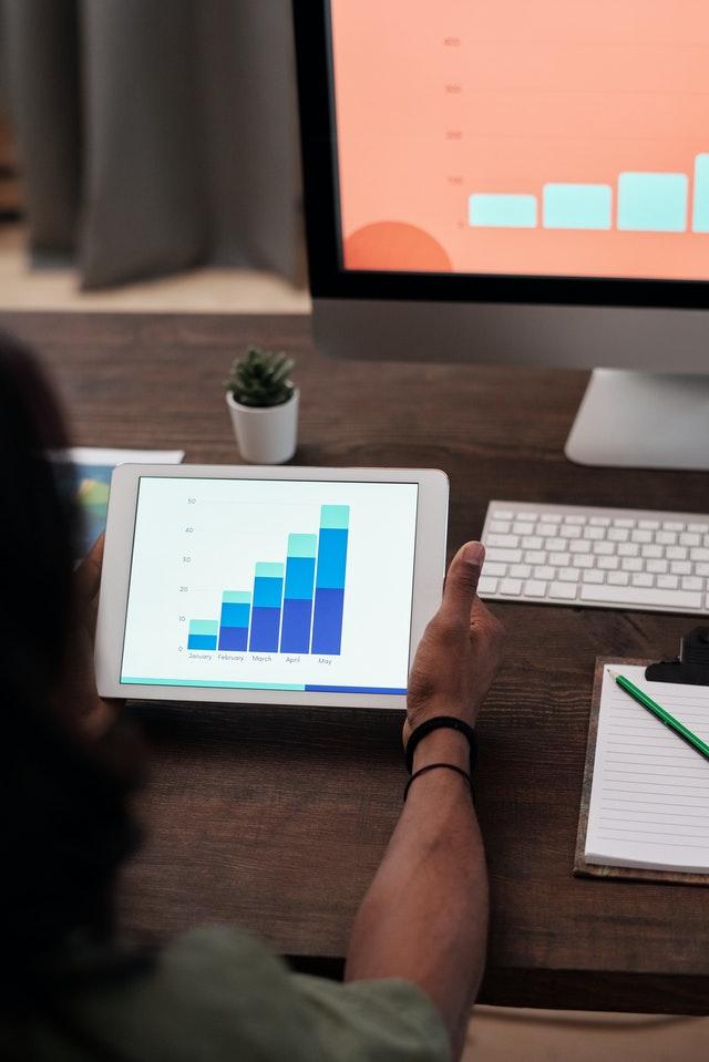 Analyze Future PPC Advertising Trends